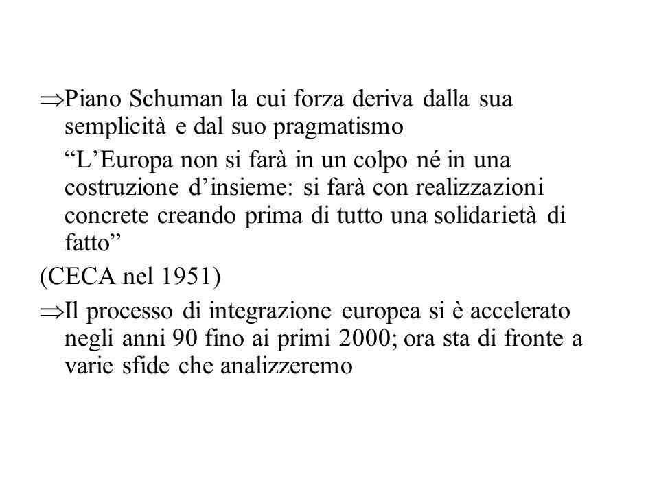 Piano Schuman la cui forza deriva dalla sua semplicità e dal suo pragmatismo