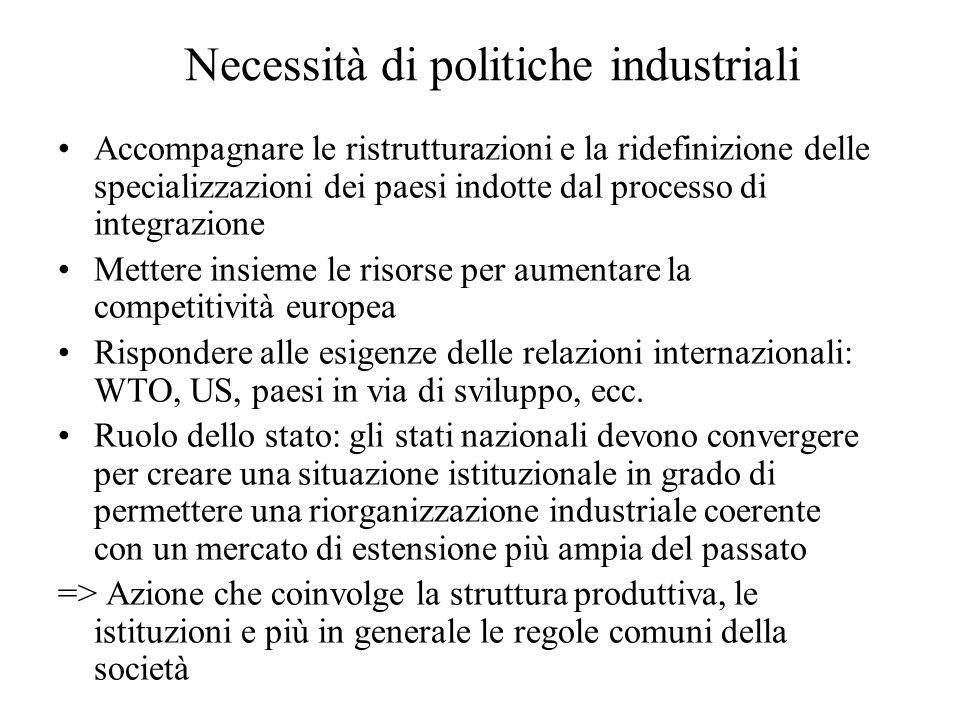 Necessità di politiche industriali
