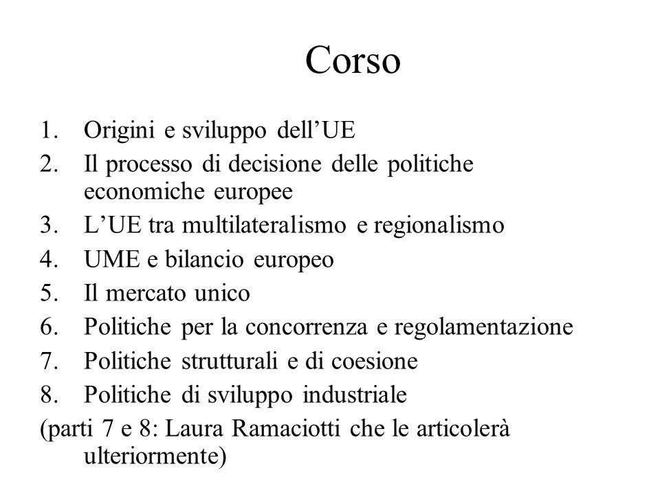 Corso Origini e sviluppo dell'UE