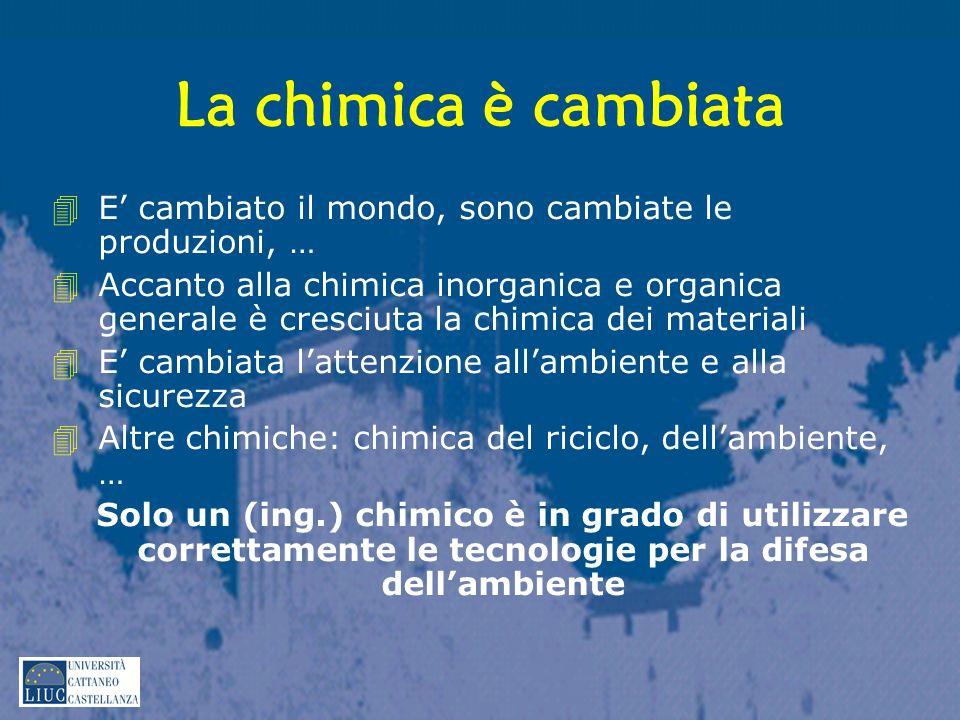 La chimica è cambiata E' cambiato il mondo, sono cambiate le produzioni, …