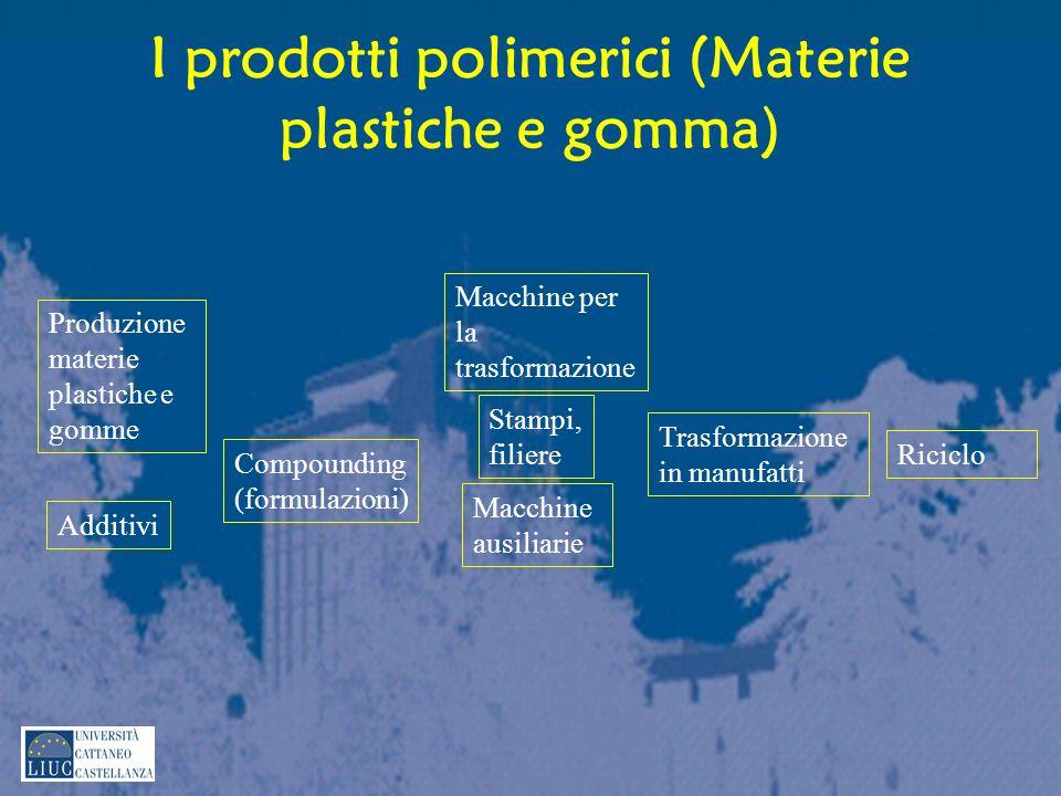 I prodotti polimerici (Materie plastiche e gomma)