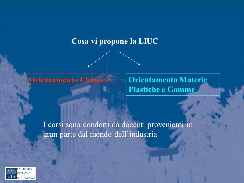 Cosa vi propone la LIUC Orientamento Chimico. Orientamento Materie Plastiche e Gomme.