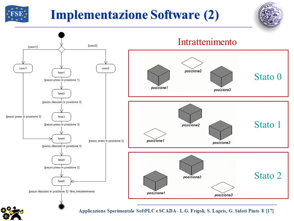 Implementazione Software (2)