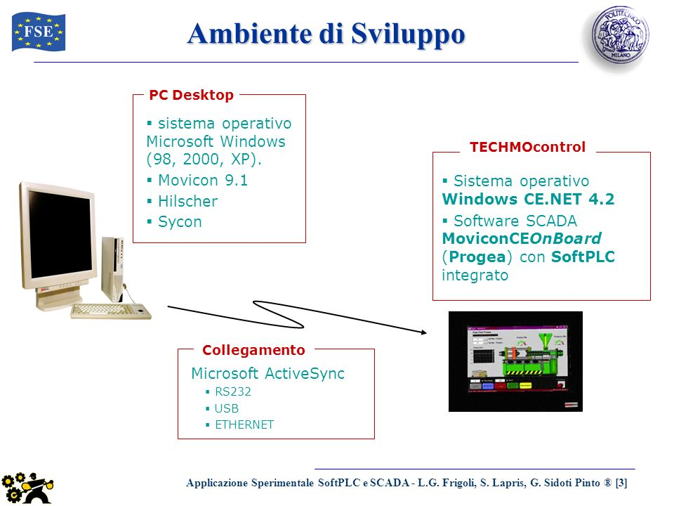 Ambiente di Sviluppo sistema operativo Microsoft Windows (98, 2000, XP). Movicon 9.1. Hilscher.