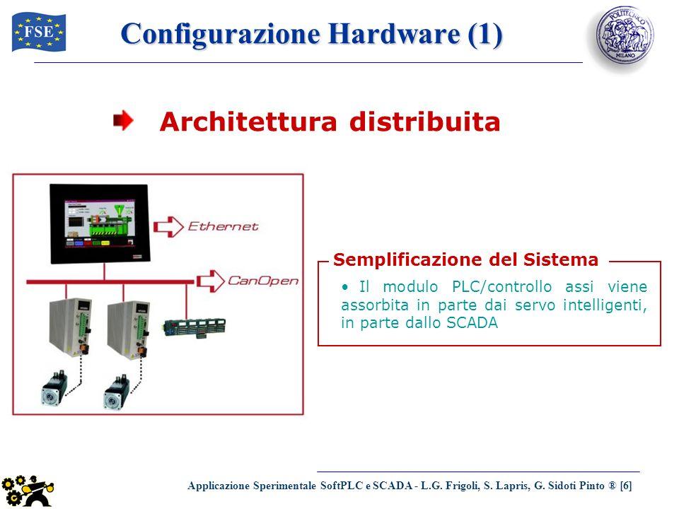 Configurazione Hardware (1)