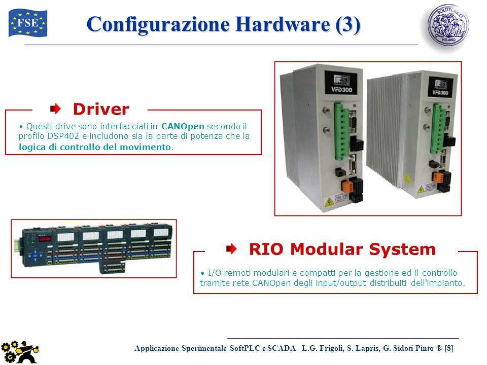 Configurazione Hardware (3)