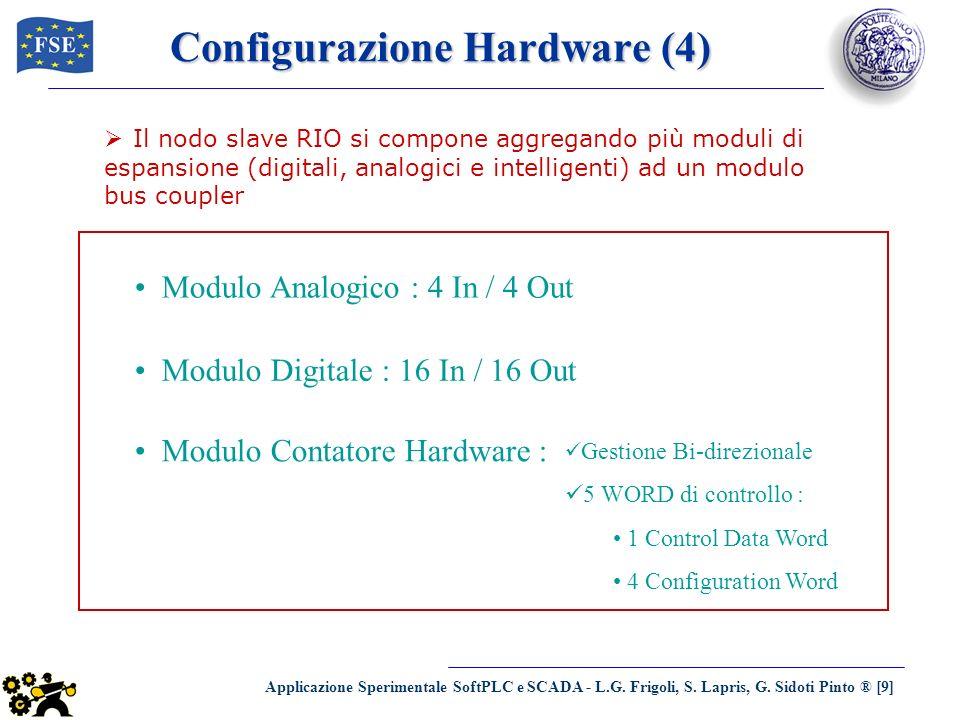 Configurazione Hardware (4)