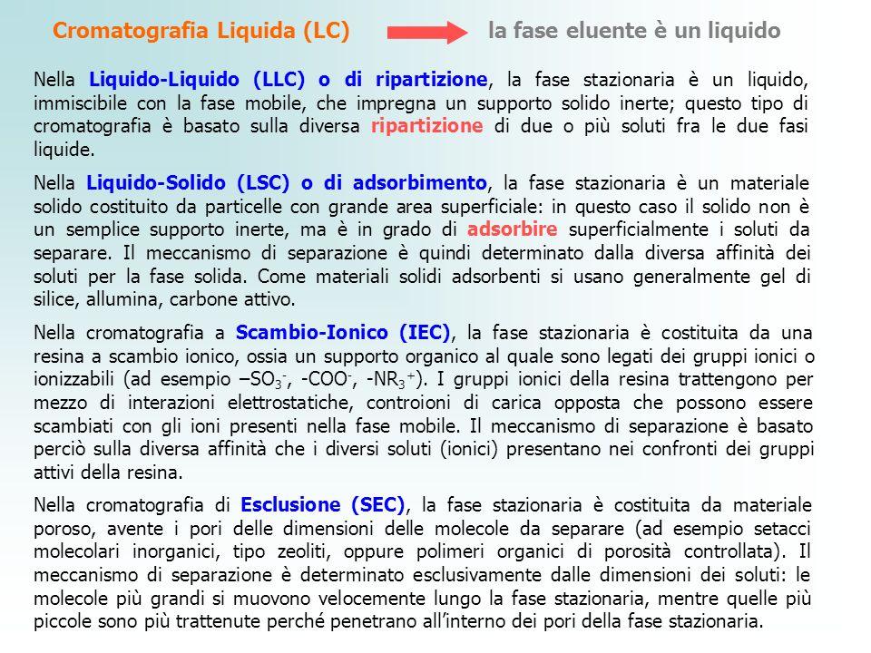 Cromatografia Liquida (LC) la fase eluente è un liquido