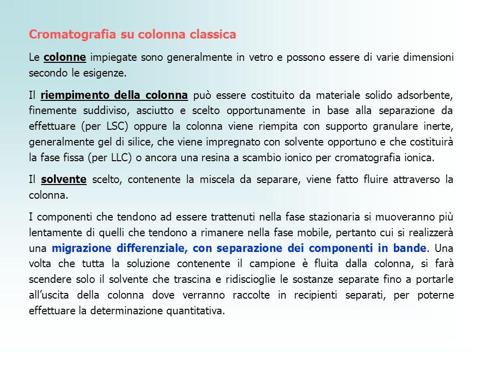 Cromatografia su colonna classica