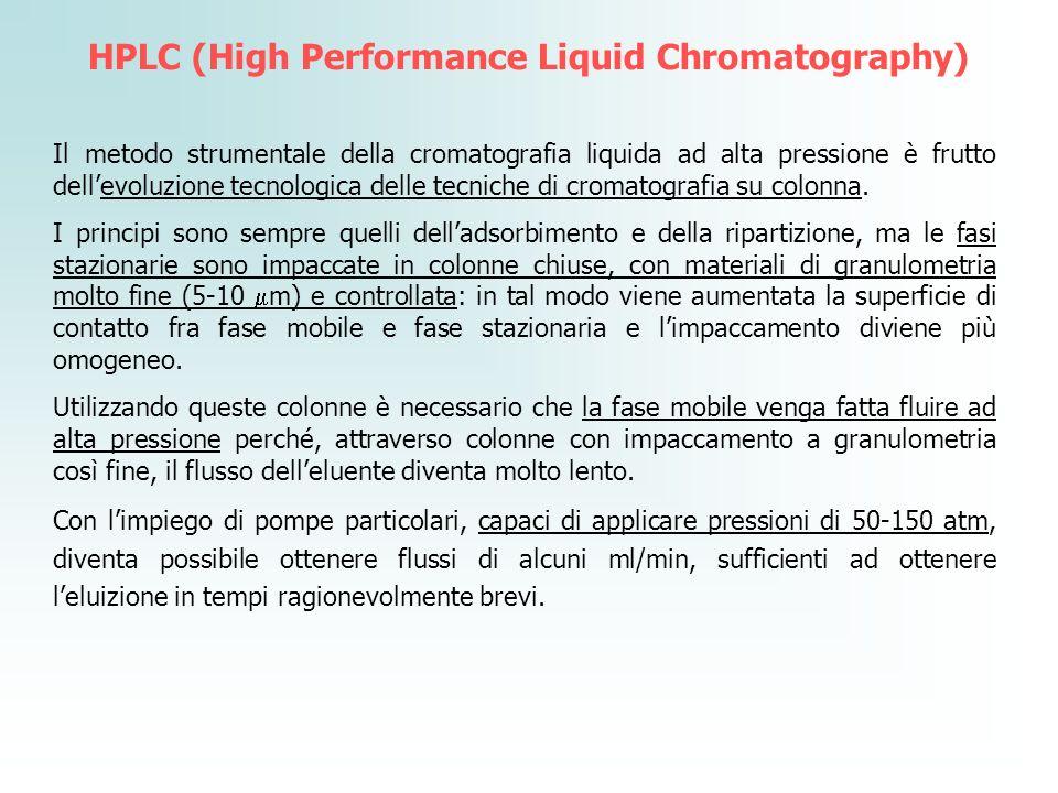 HPLC (High Performance Liquid Chromatography)