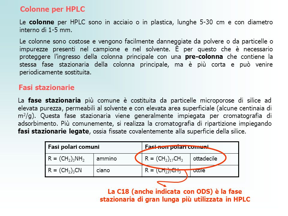 Colonne per HPLC Fasi stazionarie