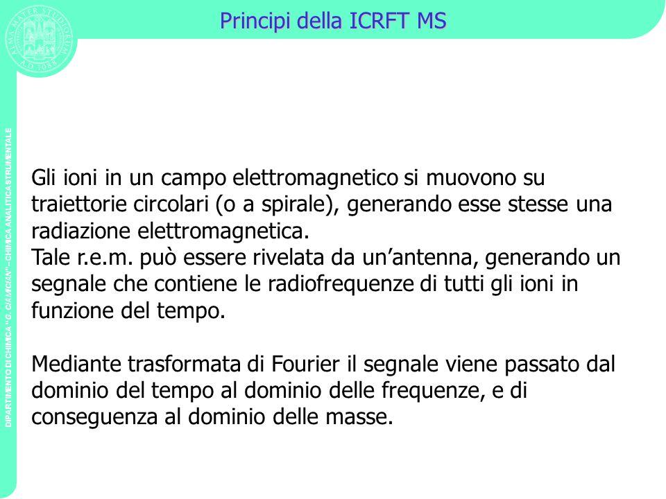 Principi della ICRFT MS