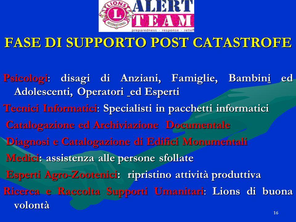 FASE DI SUPPORTO POST CATASTROFE
