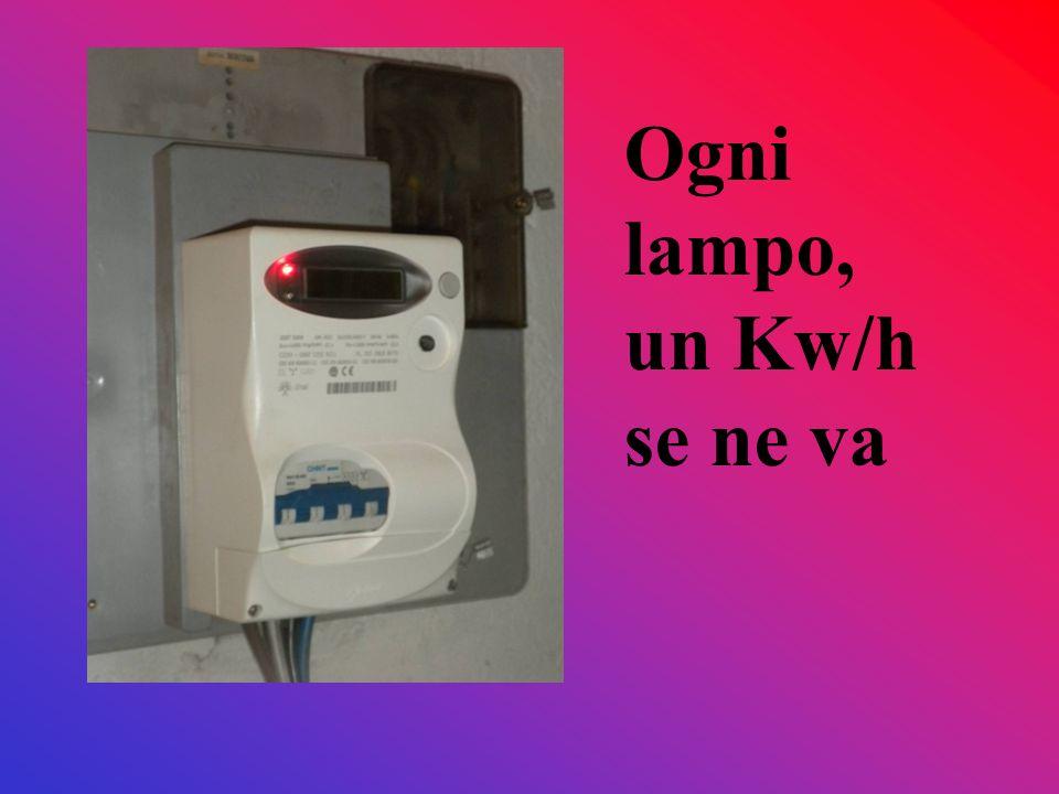 Ogni lampo, un Kw/h se ne va