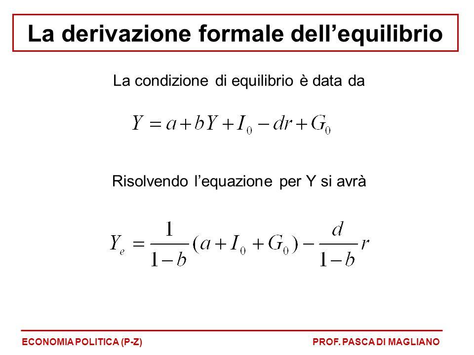 La derivazione formale dell'equilibrio