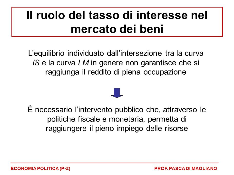 Il ruolo del tasso di interesse nel mercato dei beni