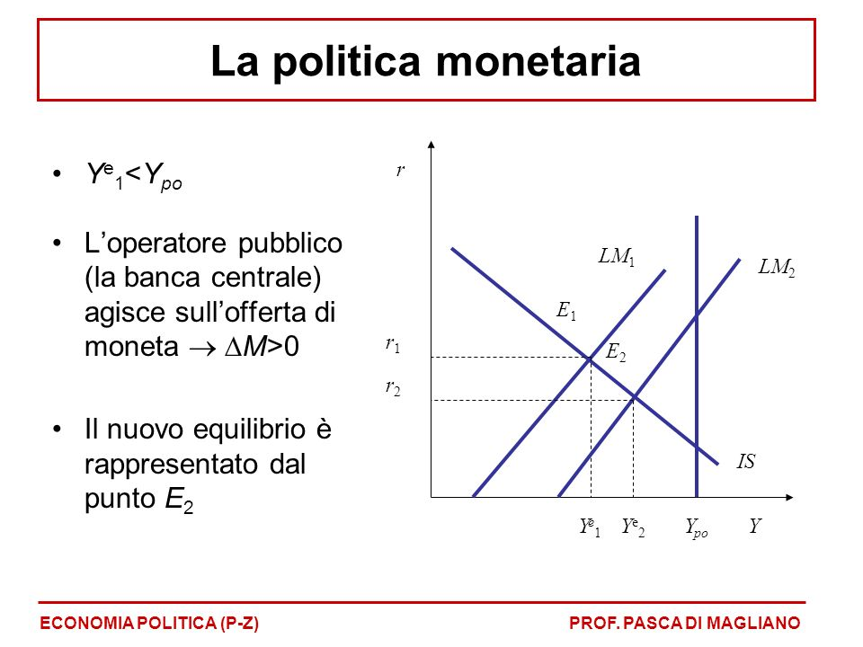 La politica monetaria Ye1<Ypo