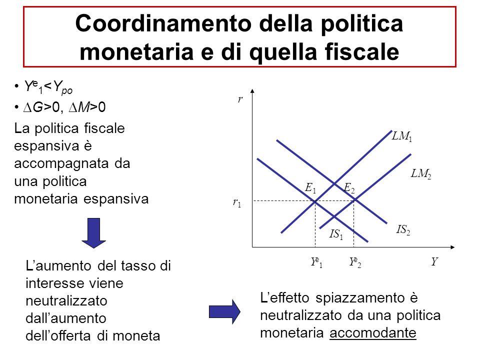 Coordinamento della politica monetaria e di quella fiscale