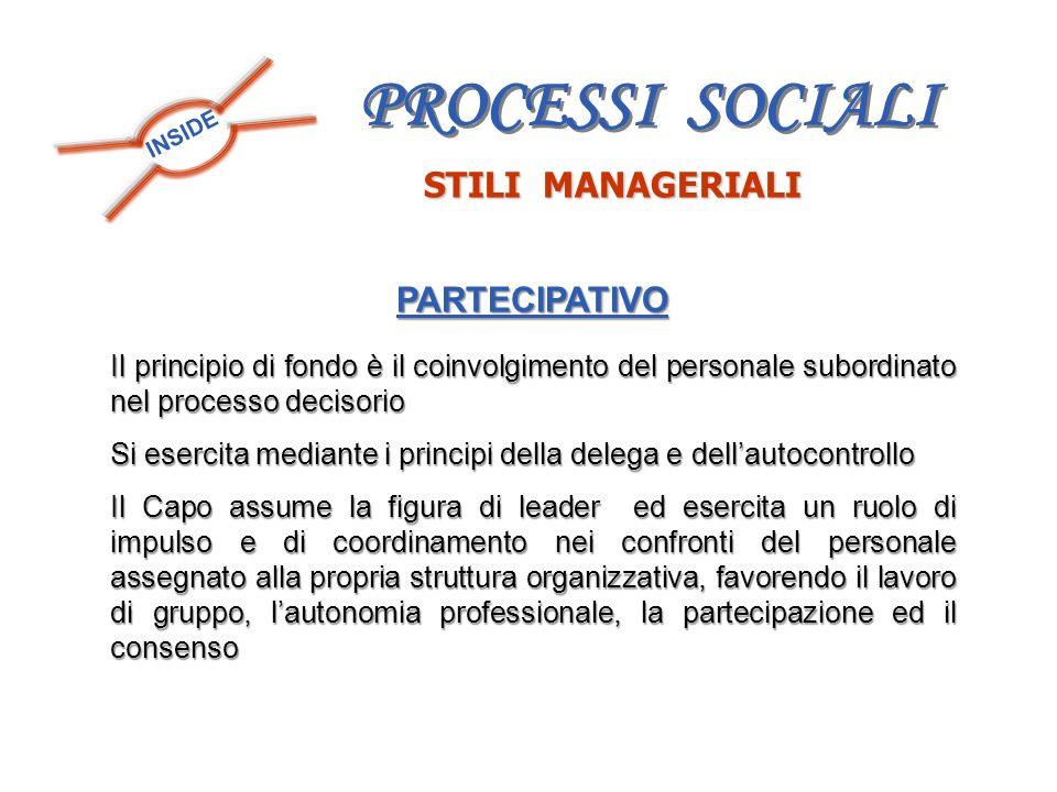 PROCESSI SOCIALI STILI MANAGERIALI PARTECIPATIVO