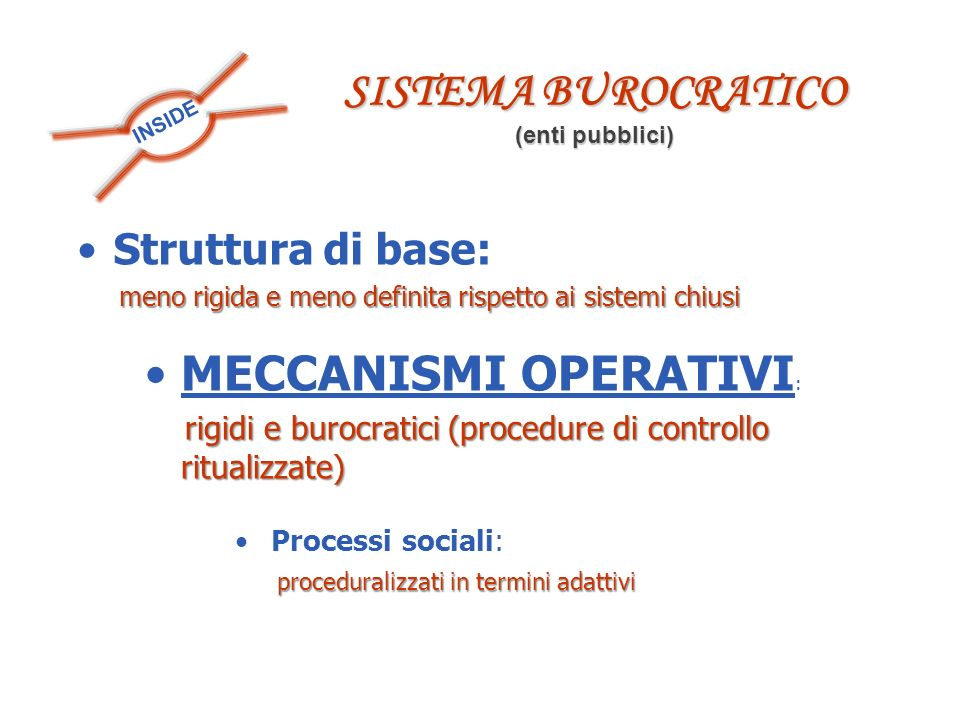 MECCANISMI OPERATIVI: