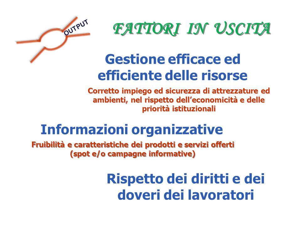 FATTORI IN USCITA Gestione efficace ed efficiente delle risorse