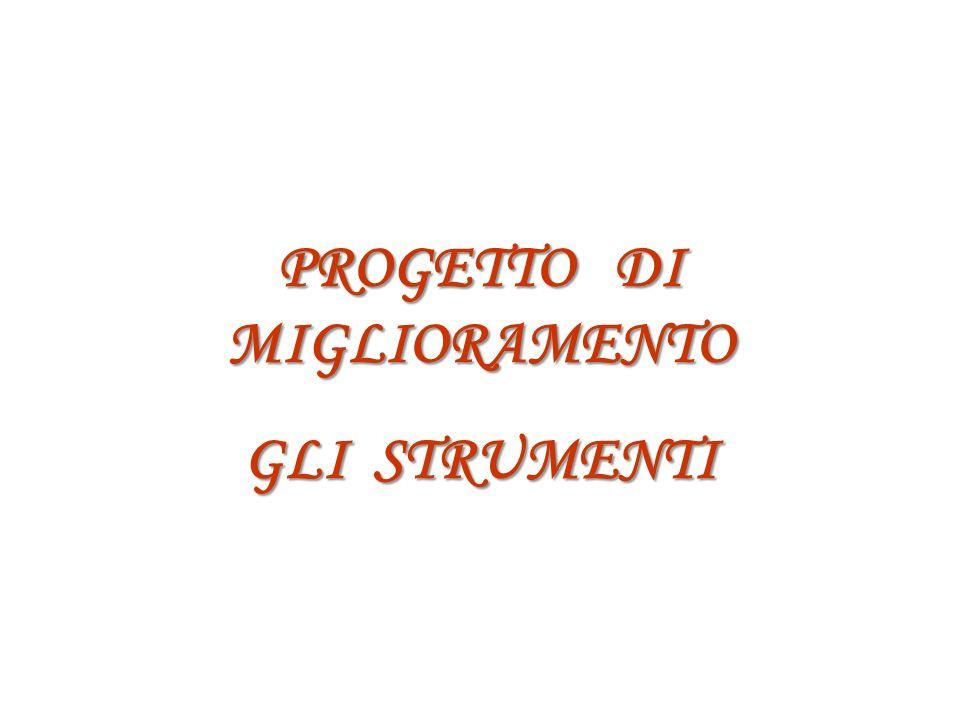 PROGETTO DI MIGLIORAMENTO