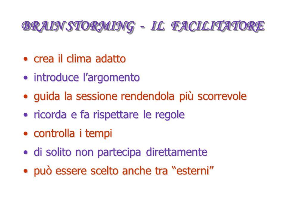 BRAIN STORMING - IL FACILITATORE