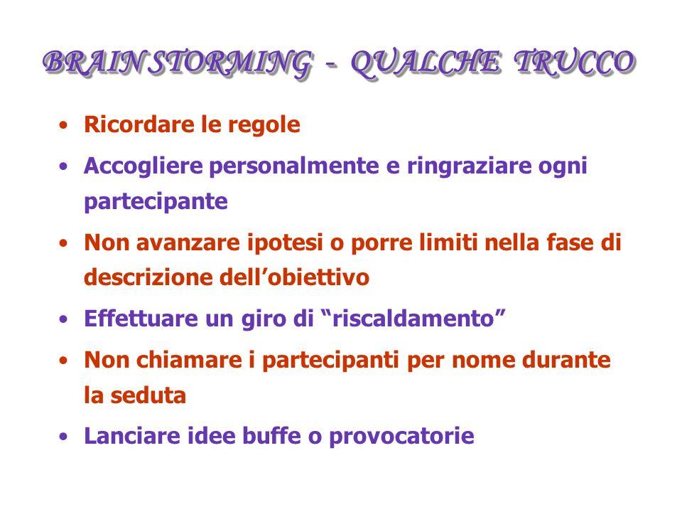 BRAIN STORMING - QUALCHE TRUCCO