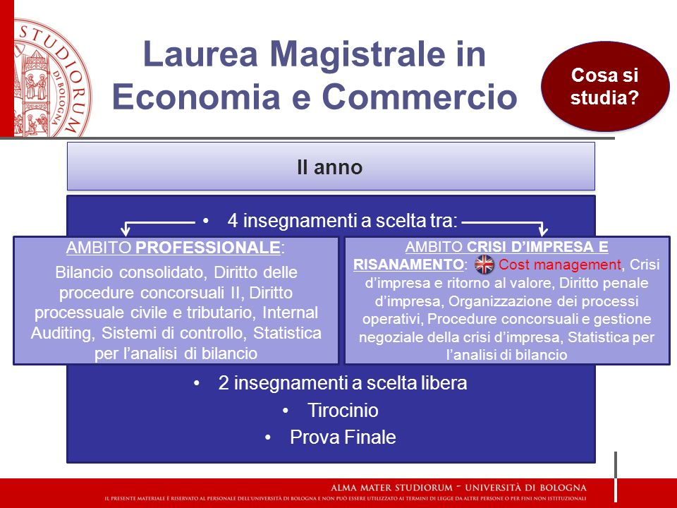 Laurea Magistrale in Economia e Commercio