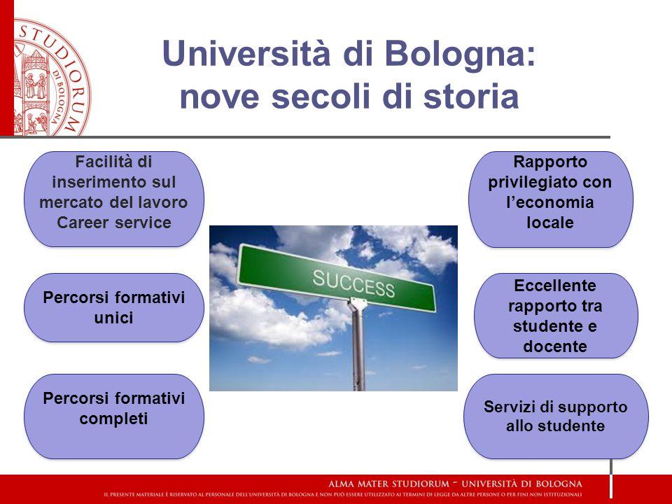 Università di Bologna: nove secoli di storia