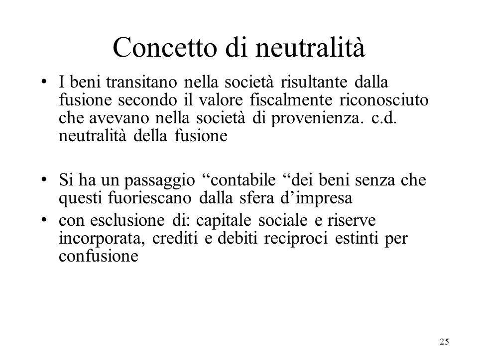 Concetto di neutralità