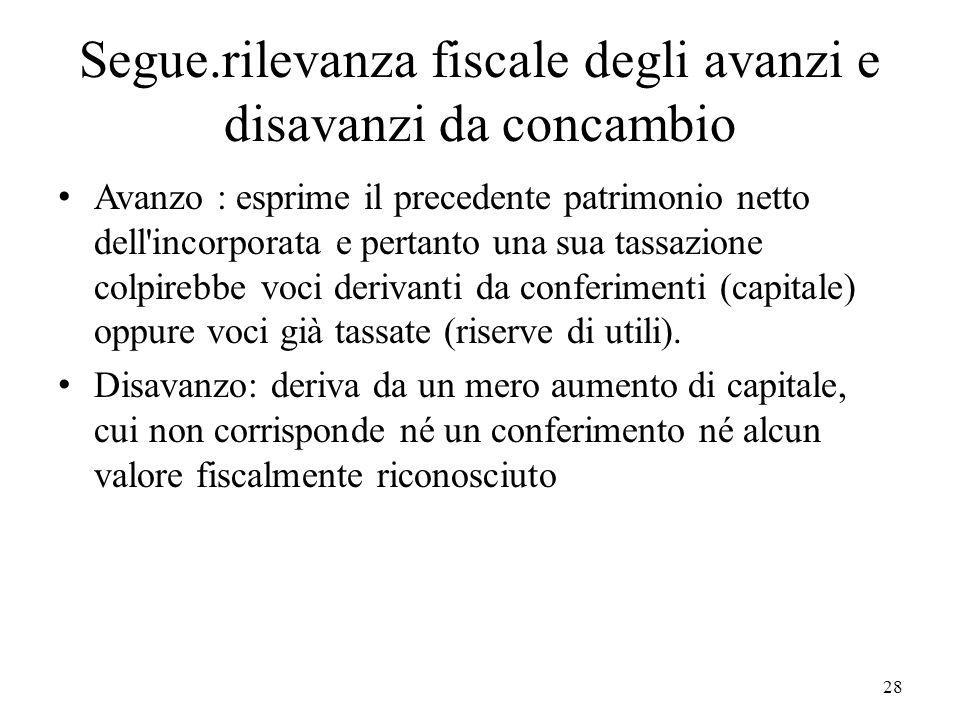 Segue.rilevanza fiscale degli avanzi e disavanzi da concambio