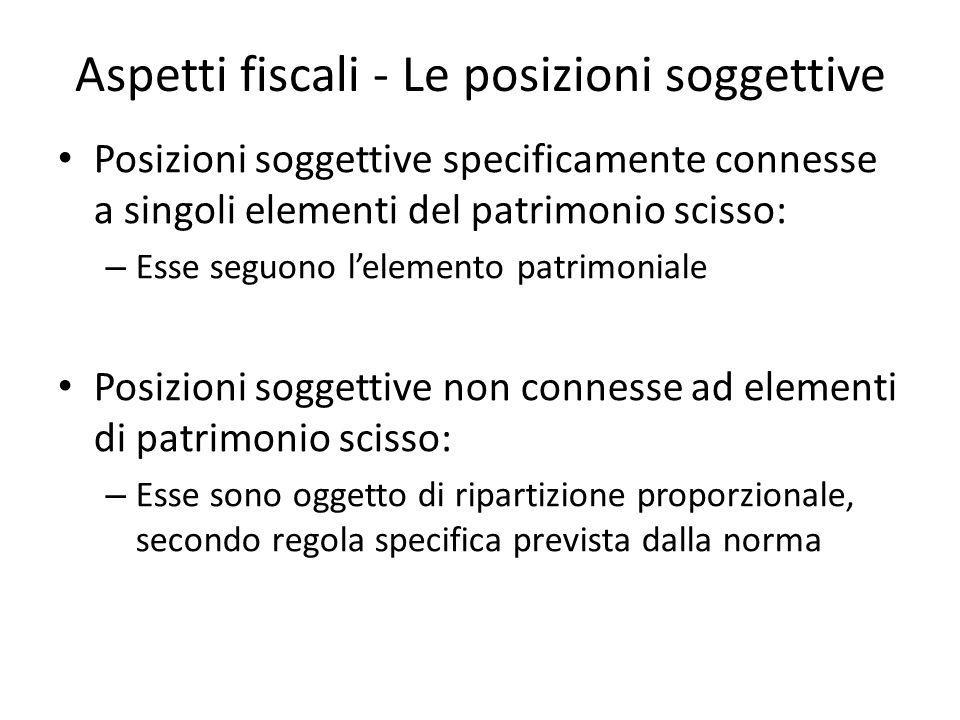 Aspetti fiscali - Le posizioni soggettive