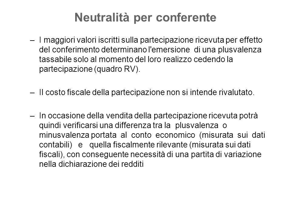 Neutralità per conferente