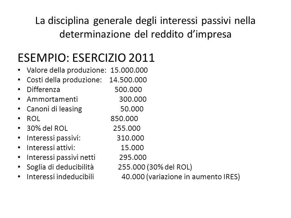 La disciplina generale degli interessi passivi nella determinazione del reddito d'impresa