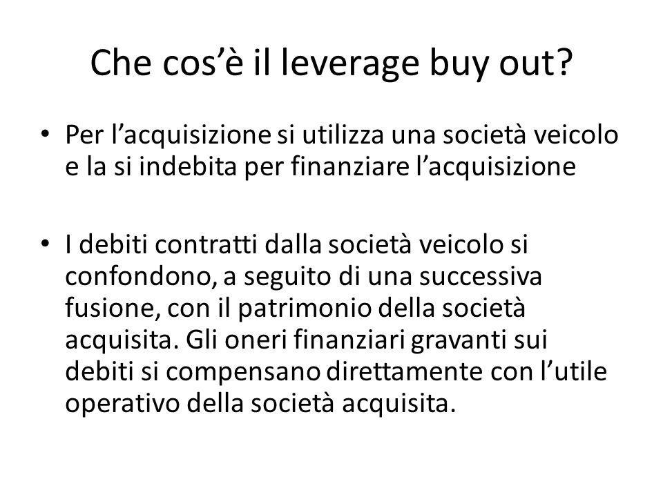 Che cos'è il leverage buy out
