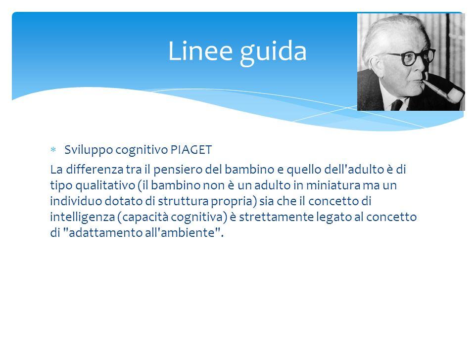 Linee guida Sviluppo cognitivo PIAGET