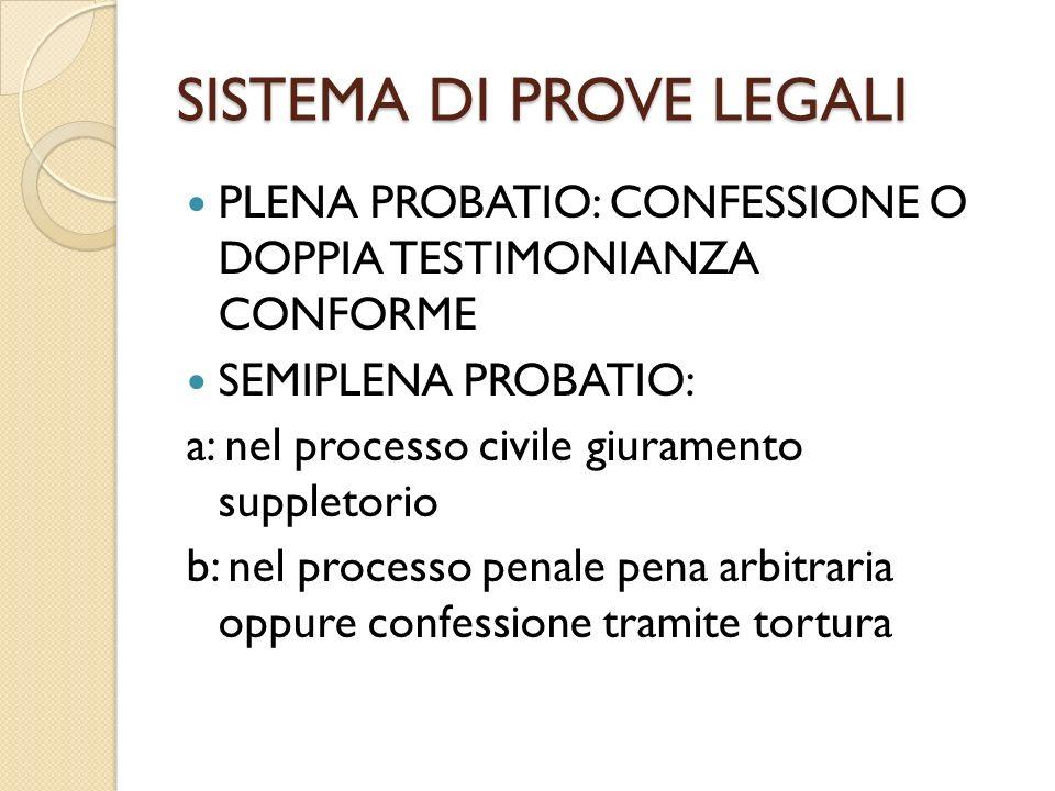 SISTEMA DI PROVE LEGALI