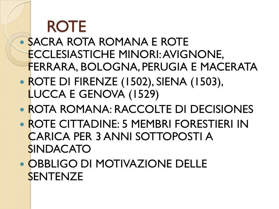 ROTE SACRA ROTA ROMANA E ROTE ECCLESIASTICHE MINORI: AVIGNONE, FERRARA, BOLOGNA, PERUGIA E MACERATA.
