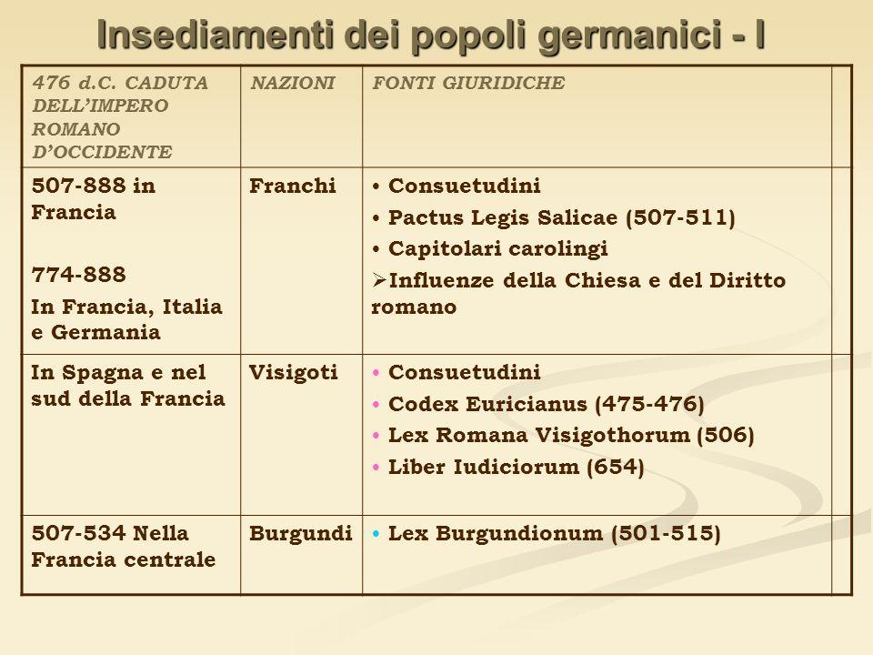 Insediamenti dei popoli germanici - I