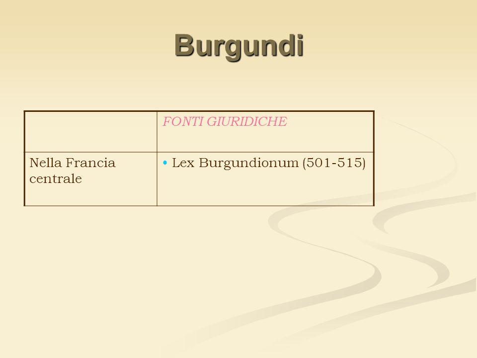 Burgundi FONTI GIURIDICHE Nella Francia centrale