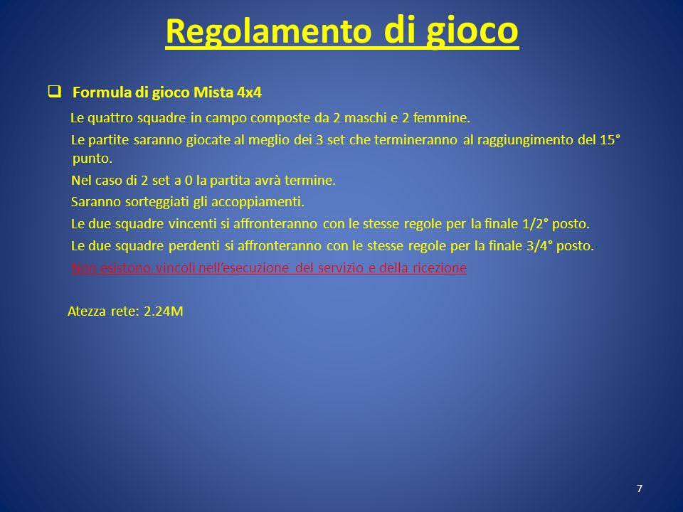 Regolamento di gioco Formula di gioco Mista 4x4