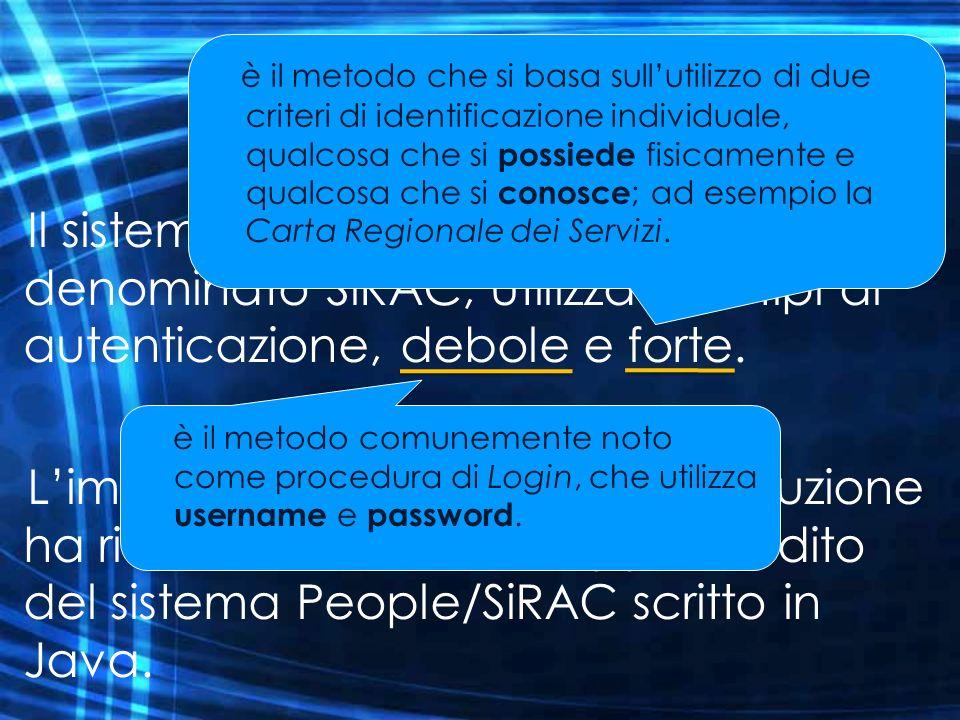 Autenticazione People