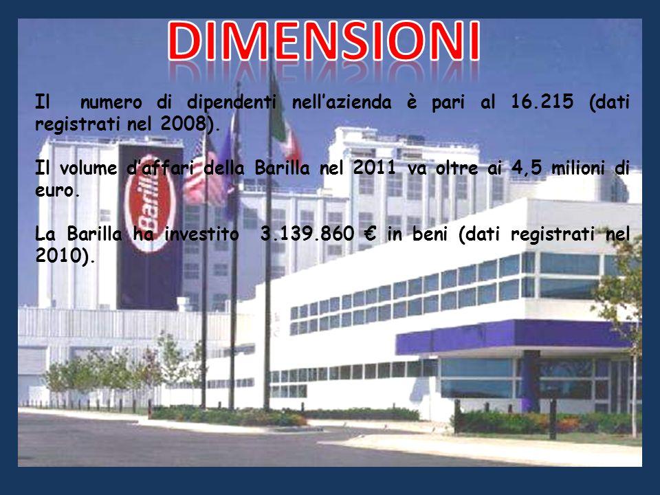 Dimensioni Il numero di dipendenti nell'azienda è pari al 16.215 (dati registrati nel 2008).