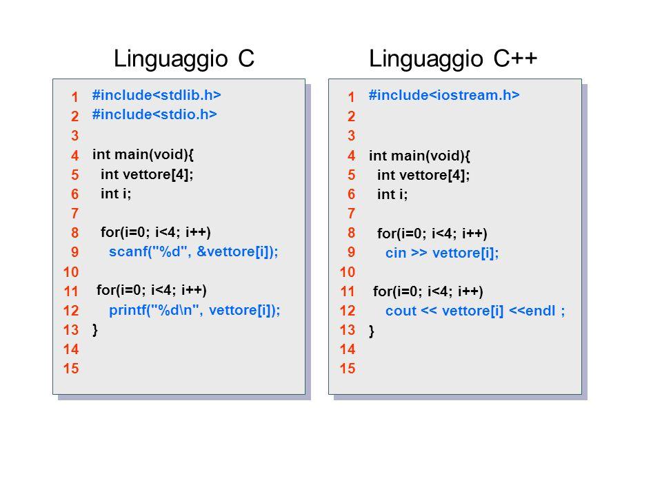Linguaggio C Linguaggio C++ 1 2 3 4 5 6 7 8 9 10 11 12 13 14 15