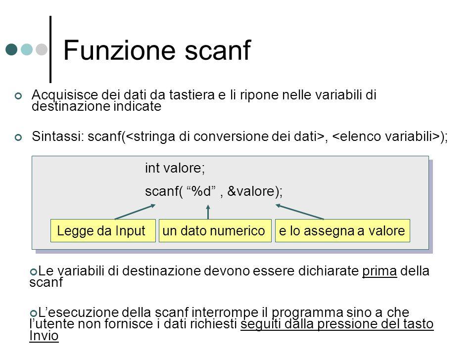 Funzione scanf Acquisisce dei dati da tastiera e li ripone nelle variabili di destinazione indicate.