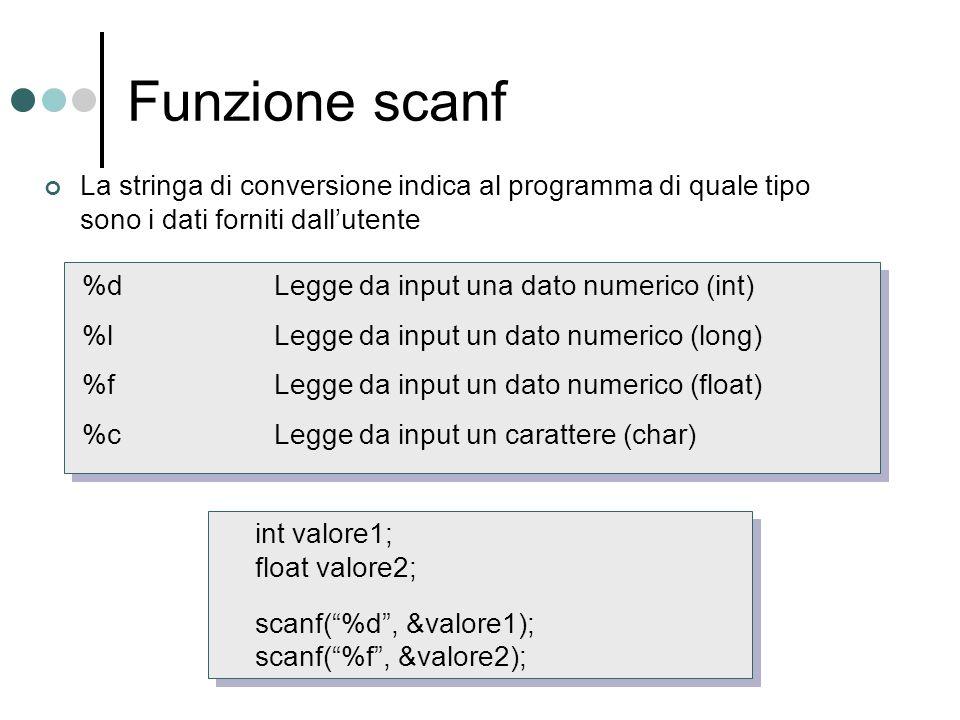 Funzione scanf La stringa di conversione indica al programma di quale tipo sono i dati forniti dall'utente.