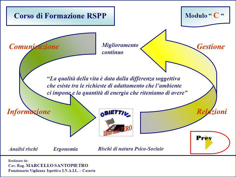 Corso di Formazione RSPP