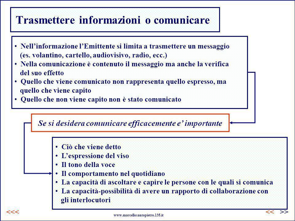 Trasmettere informazioni o comunicare