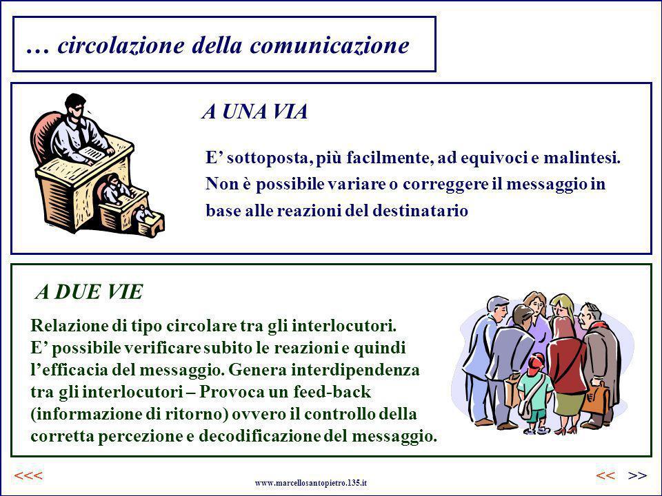 … circolazione della comunicazione